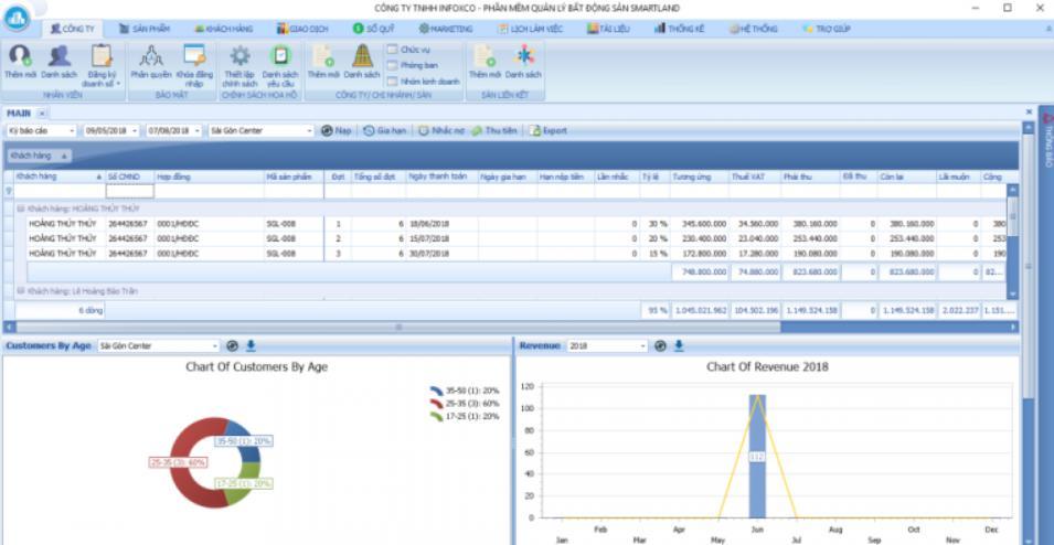 Phần mềm quản lý nhà đất SmartLand